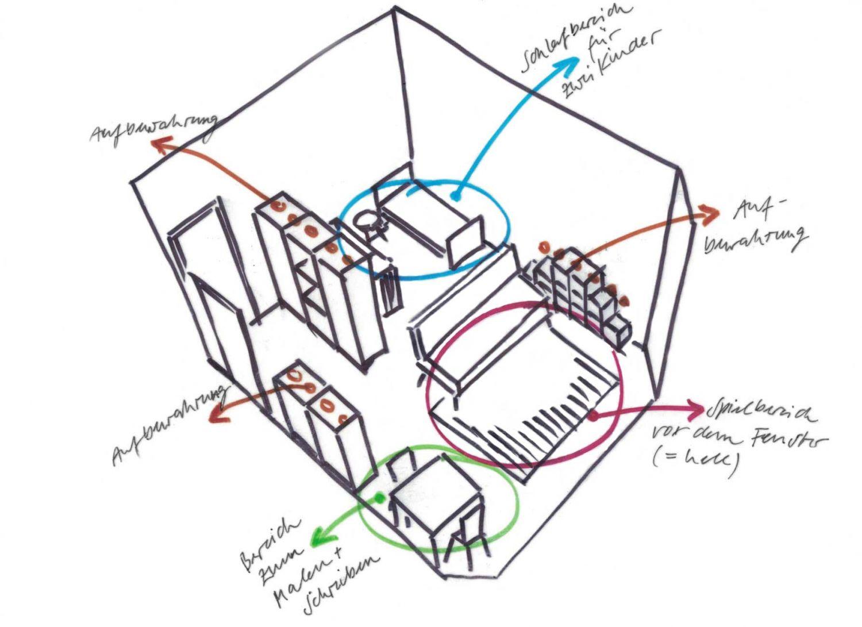 Skizzes eines optimierten kleinen Kinderzimmers